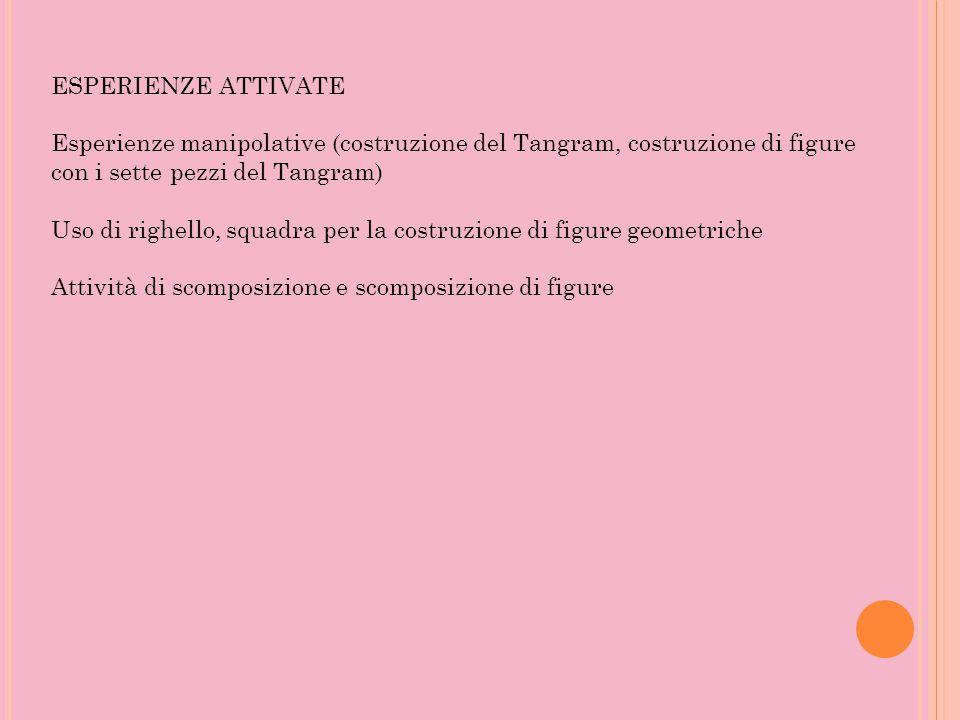 ESPERIENZE ATTIVATE Esperienze manipolative (costruzione del Tangram, costruzione di figure con i sette pezzi del Tangram) Uso di righello, squadra pe