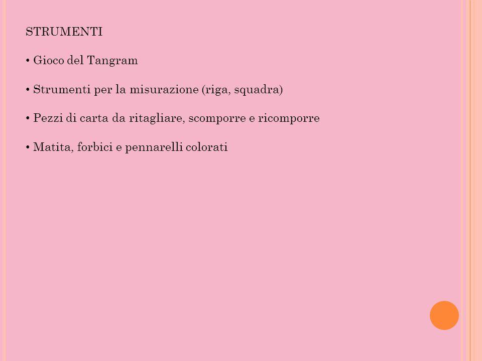 STRUMENTI Gioco del Tangram Strumenti per la misurazione (riga, squadra) Pezzi di carta da ritagliare, scomporre e ricomporre Matita, forbici e pennar