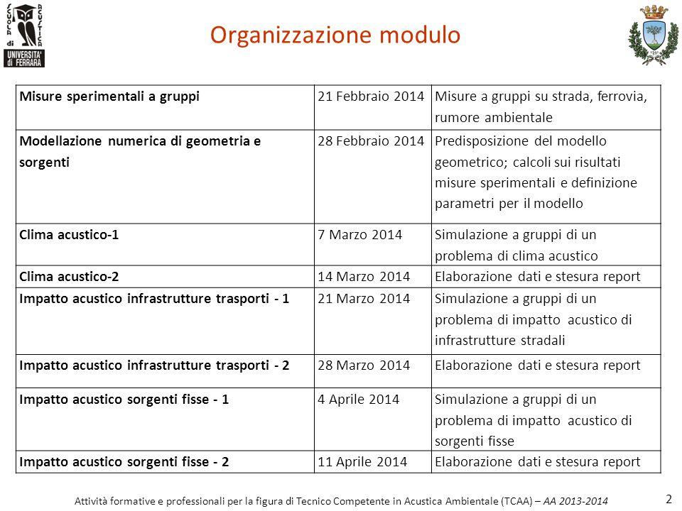 Attività formative e professionali per la figura di Tecnico Competente in Acustica Ambientale (TCAA) – AA 2013-2014 2 Organizzazione modulo Misure spe