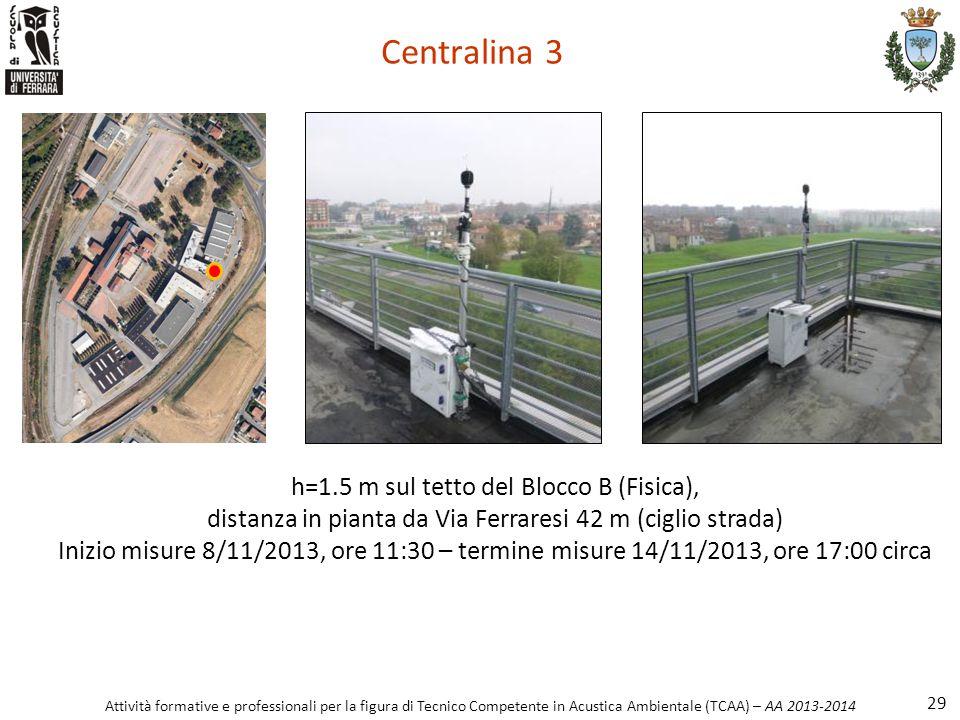 Attività formative e professionali per la figura di Tecnico Competente in Acustica Ambientale (TCAA) – AA 2013-2014 Centralina 3 29 h=1.5 m sul tetto