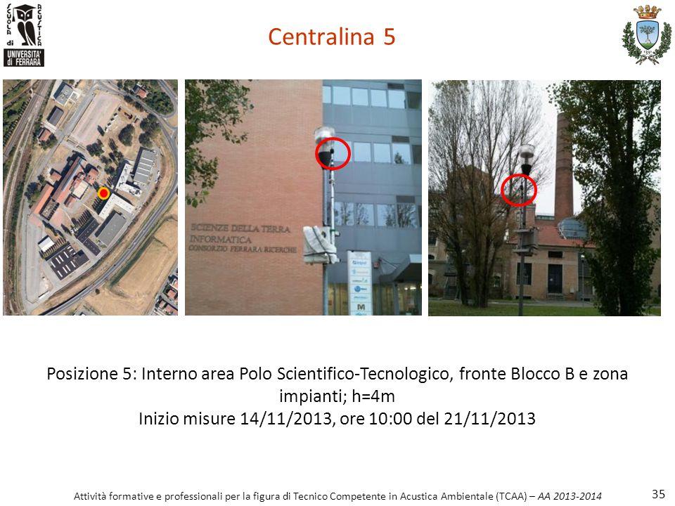 Attività formative e professionali per la figura di Tecnico Competente in Acustica Ambientale (TCAA) – AA 2013-2014 Centralina 5 35 Posizione 5: Inter