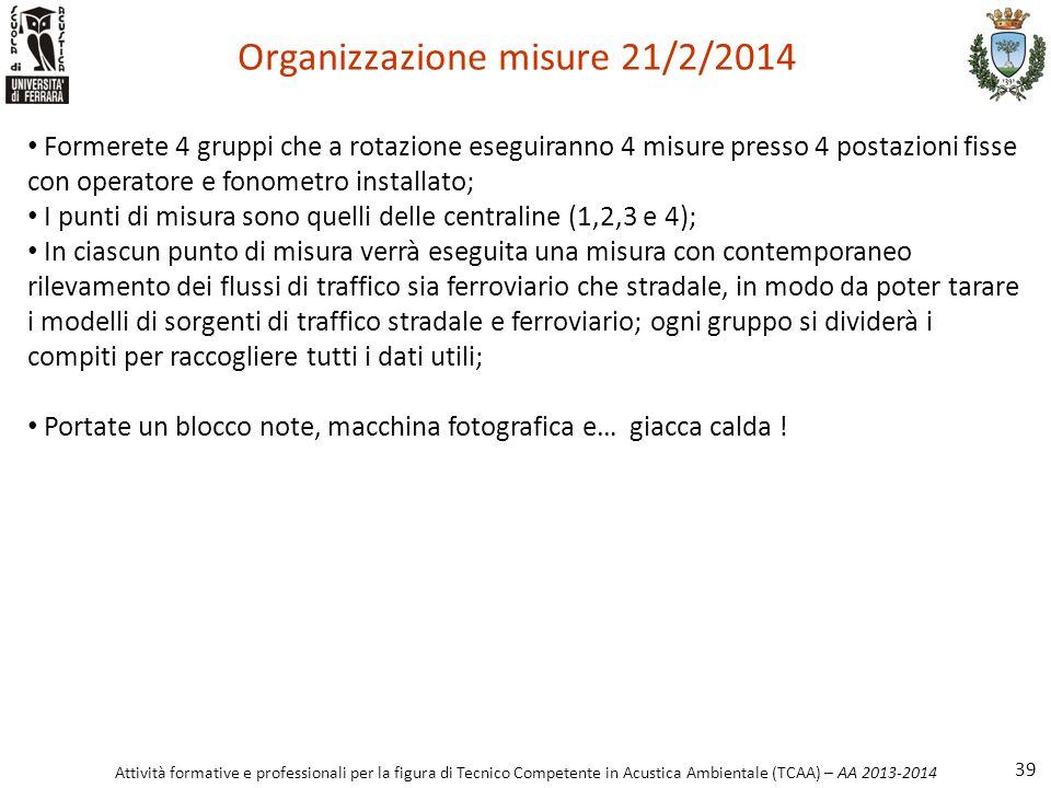 Attività formative e professionali per la figura di Tecnico Competente in Acustica Ambientale (TCAA) – AA 2013-2014 Organizzazione misure 21/2/2014 39