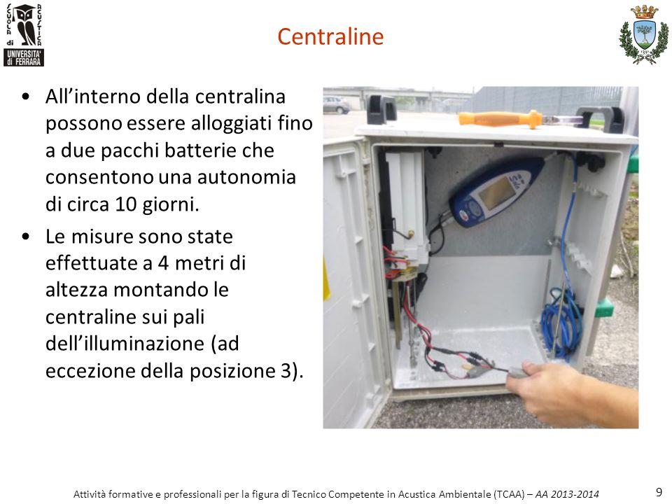 Attività formative e professionali per la figura di Tecnico Competente in Acustica Ambientale (TCAA) – AA 2013-2014 All'interno della centralina posso