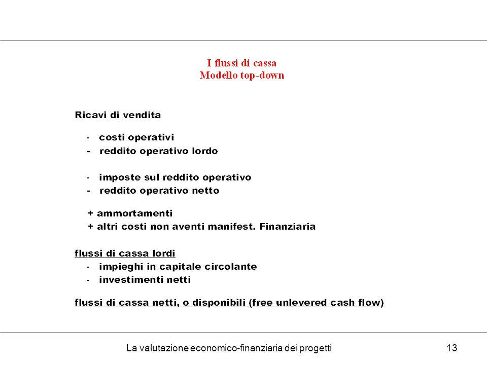 La valutazione economico-finanziaria dei progetti13