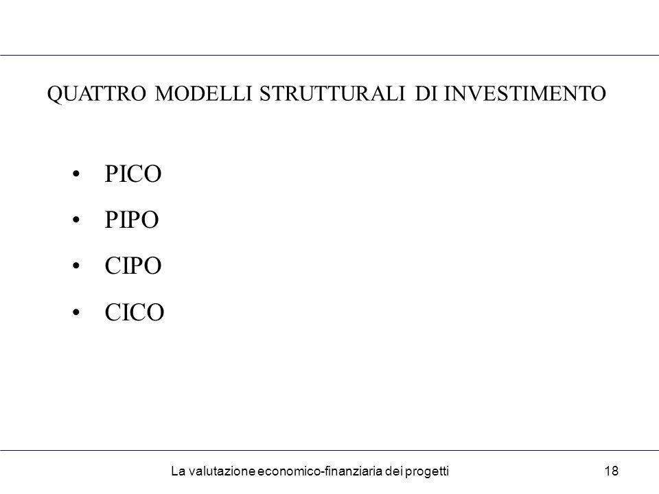 La valutazione economico-finanziaria dei progetti18 QUATTRO MODELLI STRUTTURALI DI INVESTIMENTO PICO PIPO CIPO CICO