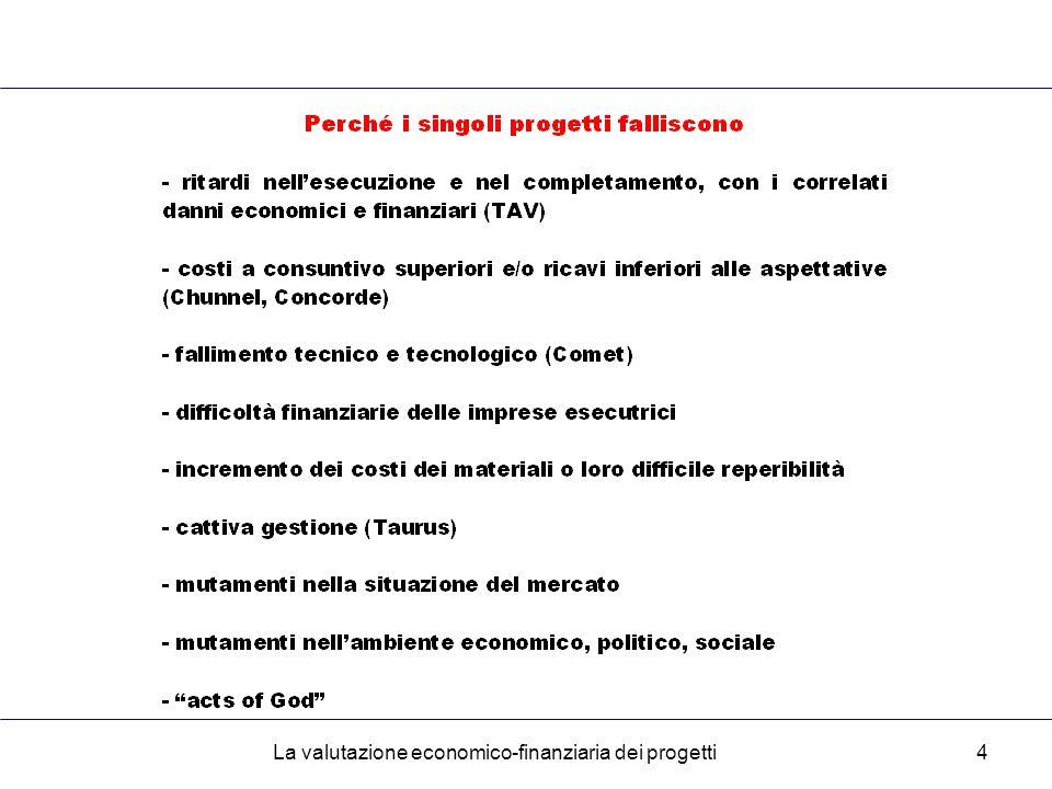 La valutazione economico-finanziaria dei progetti4