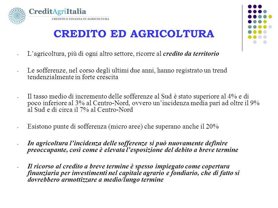 AGRICOLFIDI Nord-Ovest s.c. CREDITO ED AGRICOLTURA - L'agricoltura, più di ogni altro settore, ricorre al credito da territorio - Le sofferenze, nel c