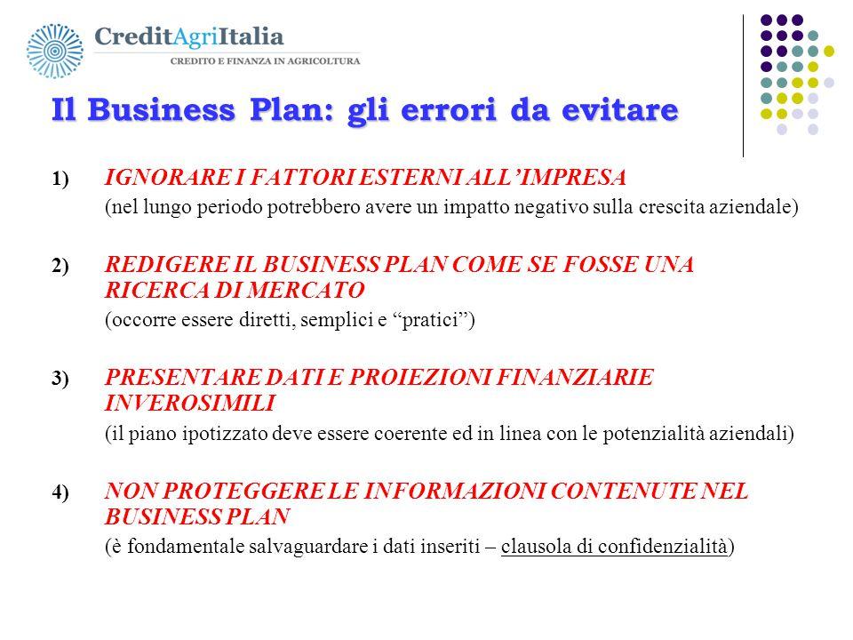Il Business Plan: gli errori da evitare 1) IGNORARE I FATTORI ESTERNI ALL'IMPRESA (nel lungo periodo potrebbero avere un impatto negativo sulla cresci