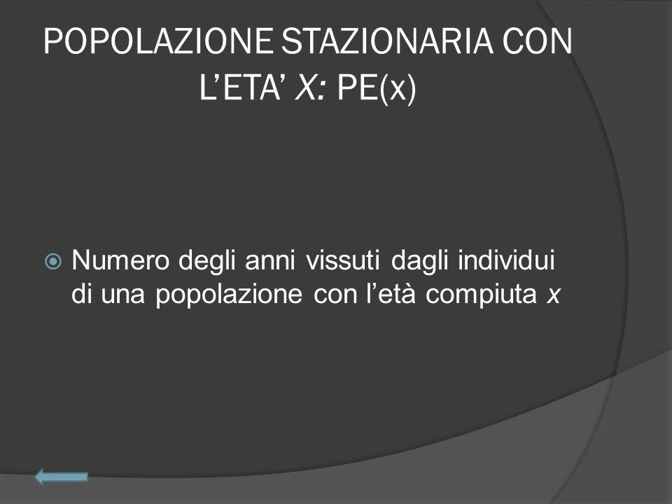 POPOLAZIONE STAZIONARIA CON L'ETA' X: PE(x)  Numero degli anni vissuti dagli individui di una popolazione con l'età compiuta x
