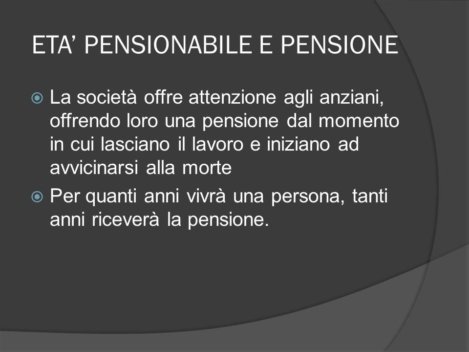 ETA' PENSIONABILE E PENSIONE  La società offre attenzione agli anziani, offrendo loro una pensione dal momento in cui lasciano il lavoro e iniziano ad avvicinarsi alla morte  Per quanti anni vivrà una persona, tanti anni riceverà la pensione.