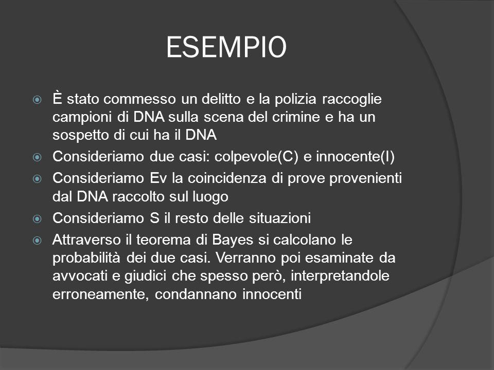 ESEMPIO  È stato commesso un delitto e la polizia raccoglie campioni di DNA sulla scena del crimine e ha un sospetto di cui ha il DNA  Consideriamo due casi: colpevole(C) e innocente(I)  Consideriamo Ev la coincidenza di prove provenienti dal DNA raccolto sul luogo  Consideriamo S il resto delle situazioni  Attraverso il teorema di Bayes si calcolano le probabilità dei due casi.