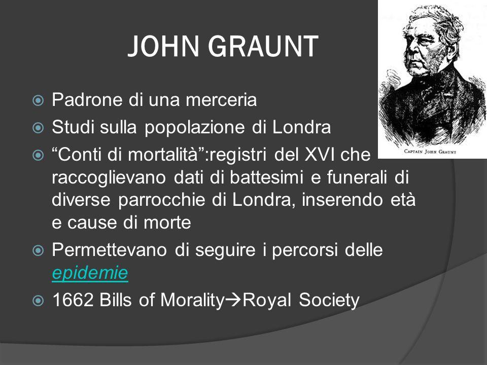 1603  Anno peggiore della peste in cui i registri avvenivano settimanalmente  Studiati vari aspetti sociali della popolazione, come il fatto che in città il numero di funerali superava il numero di battesimi