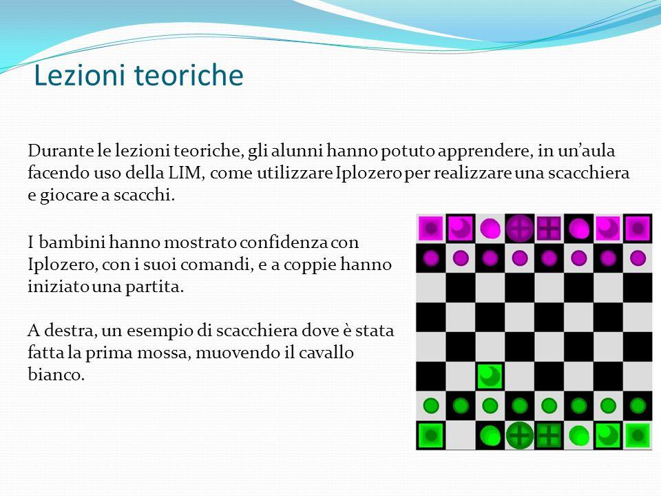 Lezioni teoriche (2) PER SB PIENOBIANCO BLOCCO 75 75 SALTAX 75 FINE PER SN PIENONERO BLOCCO 75 75 SALTAX 75 FINE PER FILA.BIANCA RIPETI 4 [SN SB] FINE PER FILA.NERA RIPETI 4 [SB SN] FINE PER SCACCHIERA COMINCIAXY -300 -300 RIPETI 4 [ FILA.BIANCA SALTAXY -600 75 FILA.NERA SALTAXY -600 75] FINE TA SCACCHIERA Come costruire una scacchiera in Iplozero 2009