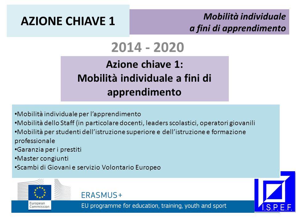 PROCEDURA PER PRESENTARE DOMANDA ERASMUS + 2014 - 2020 Link di riferimento http://ec.europa.eu/programmes/erasmus-plus/index_it.htm#hp_guide http://www.erasmusplus.it/ http://www.programmallp.it/box_contenuto.php?id_cnt=3397&id_from=1&style= llp&pag=1
