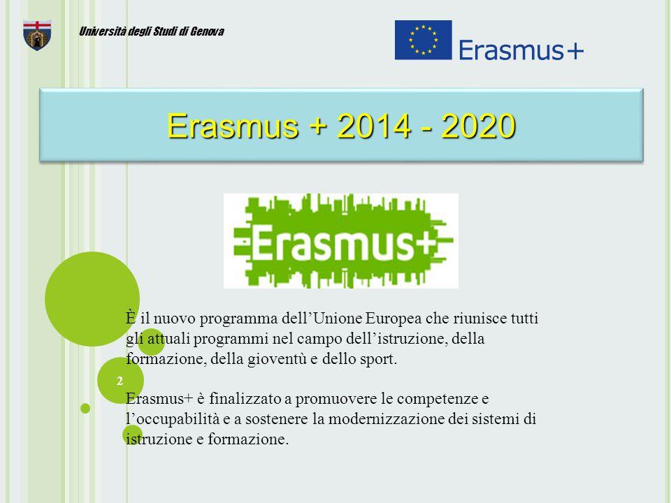 2 Erasmus + 2014 - 2020 Università degli Studi di Genova È il nuovo programma dell'Unione Europea che riunisce tutti gli attuali programmi nel campo dell'istruzione, della formazione, della gioventù e dello sport.
