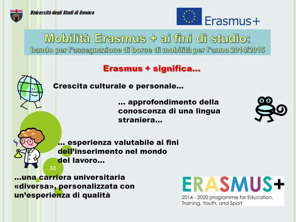 32 Università degli Studi di Genova Erasmus + significa… Erasmus + significa… Crescita culturale e personale… … approfondimento della conoscenza di una lingua straniera… … esperienza valutabile ai fini dell'inserimento nel mondo del lavoro… …una carriera universitaria «diversa», personalizzata con un'esperienza di qualità