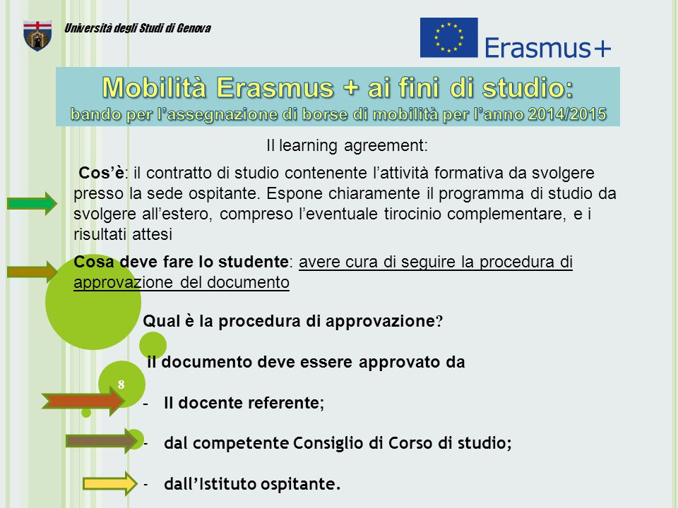 29 Università degli Studi di Genova Ulteriori finanziamenti Contributo per persone con bisogni speciali, stanziato dalla Commissione Europea.