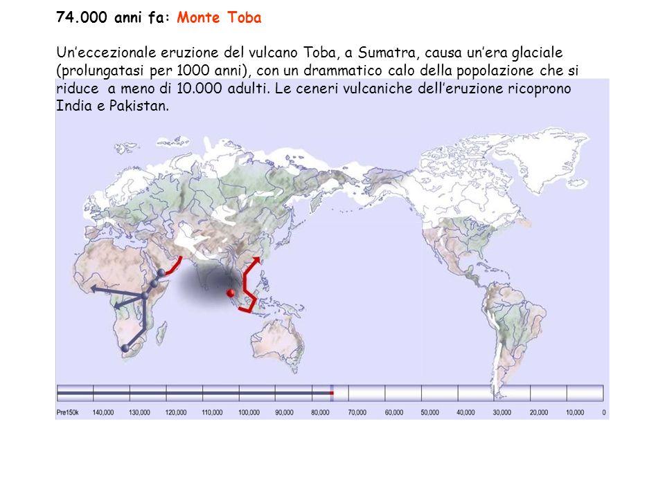 74.000 anni fa: Monte Toba Un'eccezionale eruzione del vulcano Toba, a Sumatra, causa un'era glaciale (prolungatasi per 1000 anni), con un drammatico calo della popolazione che si riduce a meno di 10.000 adulti.