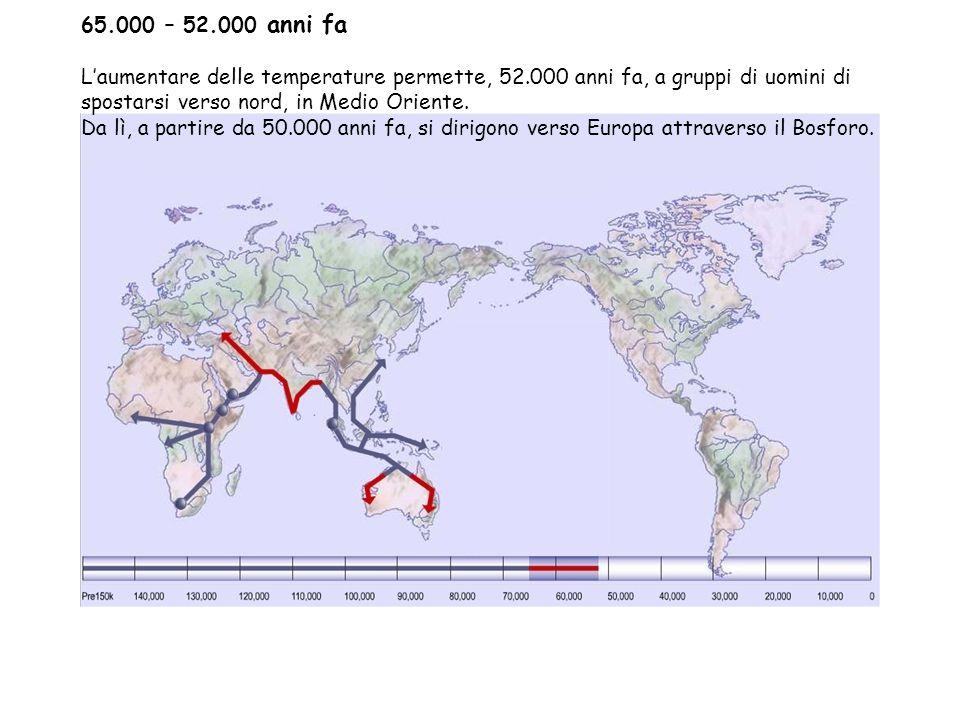 65.000 – 52.000 anni fa L'aumentare delle temperature permette, 52.000 anni fa, a gruppi di uomini di spostarsi verso nord, in Medio Oriente.