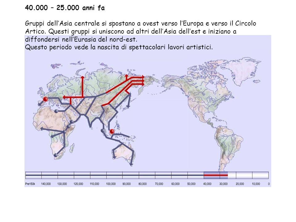 40.000 – 25.000 anni fa Gruppi dell'Asia centrale si spostano a ovest verso l'Europa e verso il Circolo Artico.