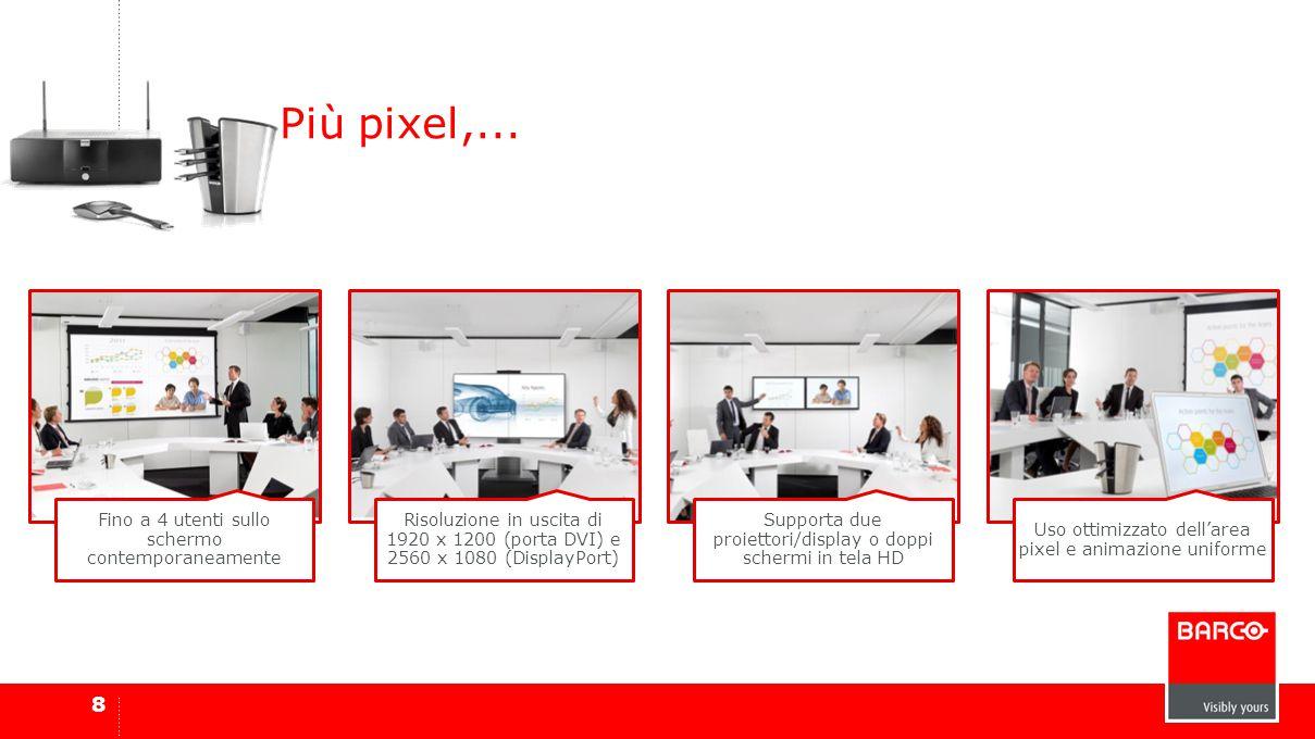 8 Più pixel,...