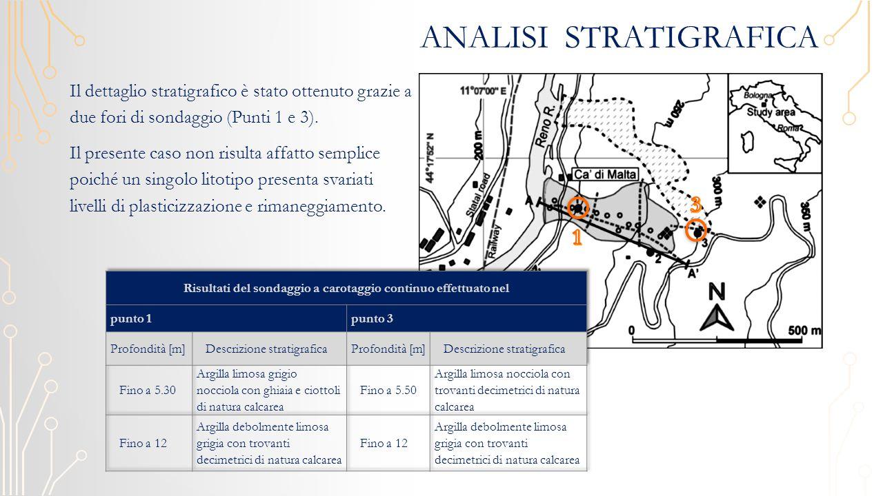 ANALISI STRATIGRAFICA Il dettaglio stratigrafico è stato ottenuto grazie a due fori di sondaggio (Punti 1 e 3).