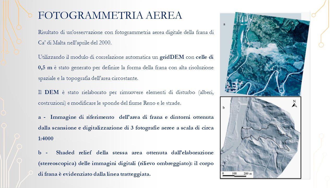 FOTOGRAMMETRIA AEREA Risultato di un'osservazione con fotogrammetria aerea digitale della frana di Ca' di Malta nell'aprile del 2000.