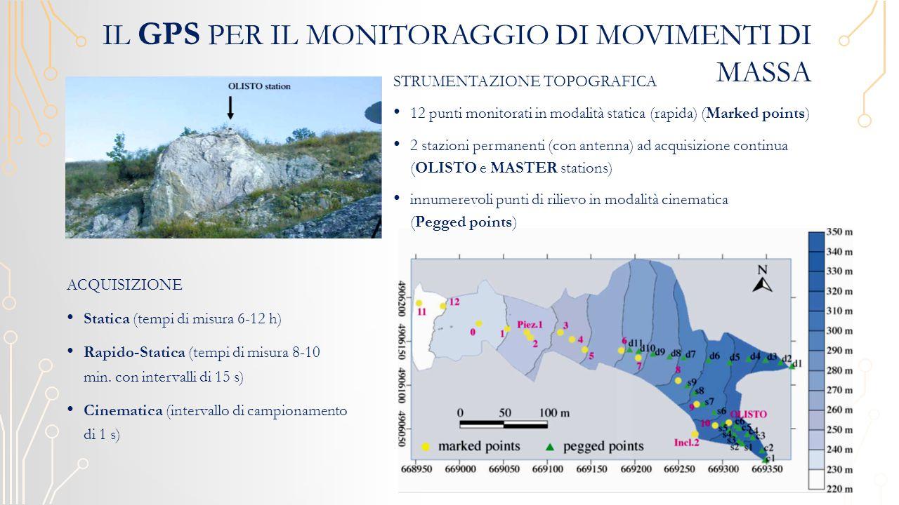 IL GPS PER IL MONITORAGGIO DI MOVIMENTI DI MASSA ACQUISIZIONE Statica (tempi di misura 6-12 h) Rapido-Statica (tempi di misura 8-10 min.