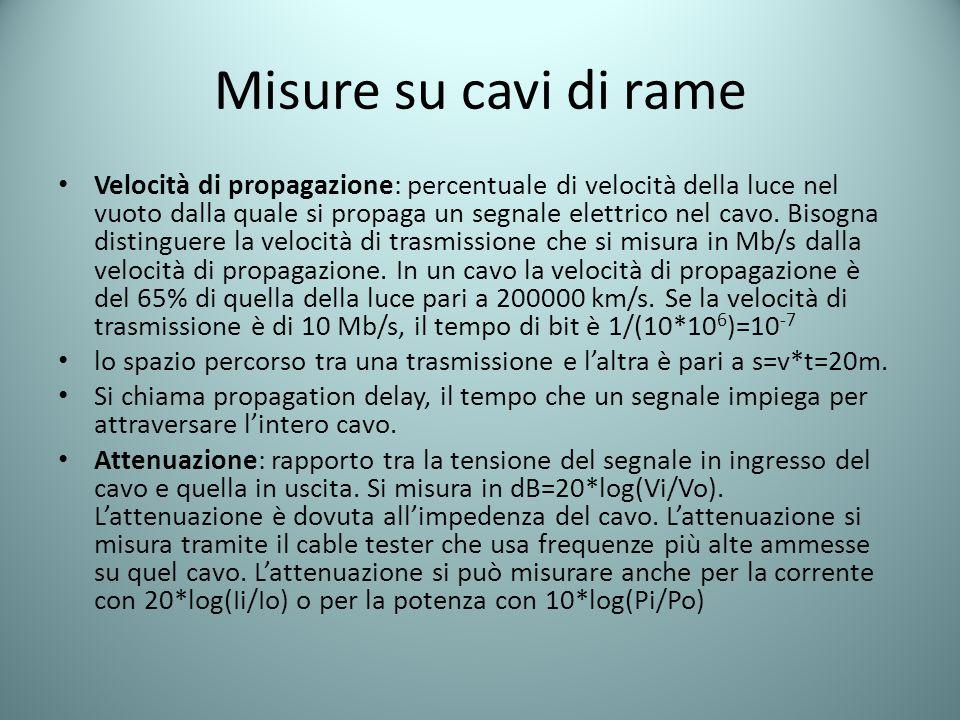 Misure su cavi di rame Velocità di propagazione: percentuale di velocità della luce nel vuoto dalla quale si propaga un segnale elettrico nel cavo. Bi