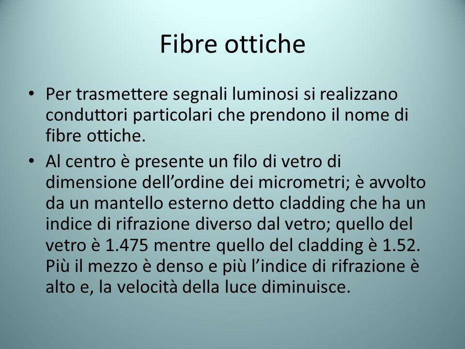Fibre ottiche Per trasmettere segnali luminosi si realizzano conduttori particolari che prendono il nome di fibre ottiche. Al centro è presente un fil