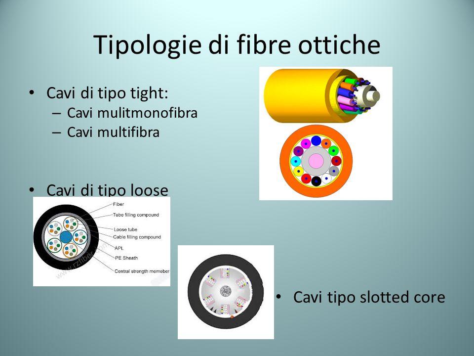 Tipologie di fibre ottiche Cavi di tipo tight: – Cavi mulitmonofibra – Cavi multifibra Cavi di tipo loose Cavi tipo slotted core