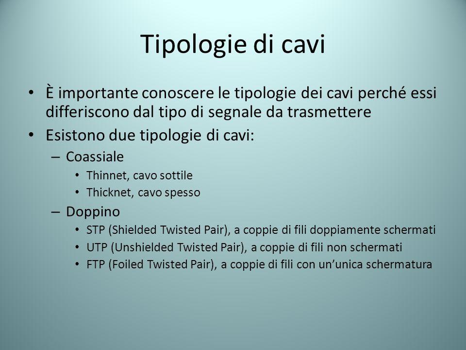 Tipologie di cavi È importante conoscere le tipologie dei cavi perché essi differiscono dal tipo di segnale da trasmettere Esistono due tipologie di c