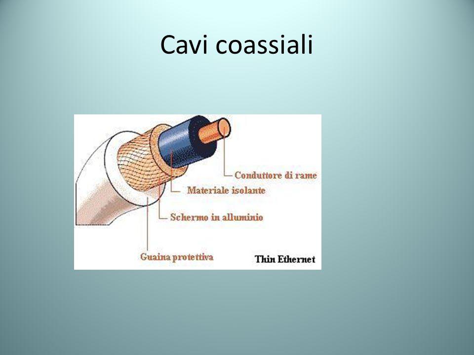 Cavi loose e slotted core Sono utilizzati principalmente per installazioni in luoghi esterni e possono contenere al massimo 100 fibre.