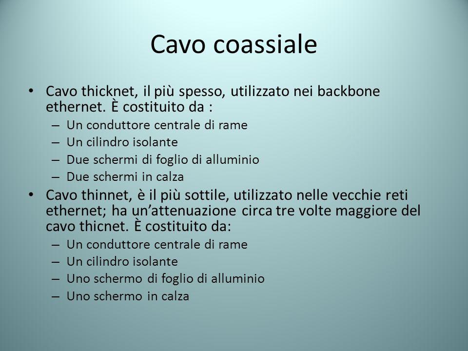 Cavo coassiale Cavo thicknet, il più spesso, utilizzato nei backbone ethernet. È costituito da : – Un conduttore centrale di rame – Un cilindro isolan