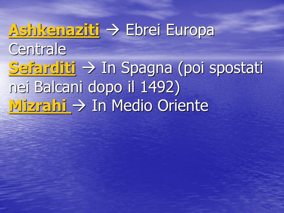 Ashkenaziti  Ebrei Europa Centrale Sefarditi  In Spagna (poi spostati nei Balcani dopo il 1492) Mizrahi  In Medio Oriente
