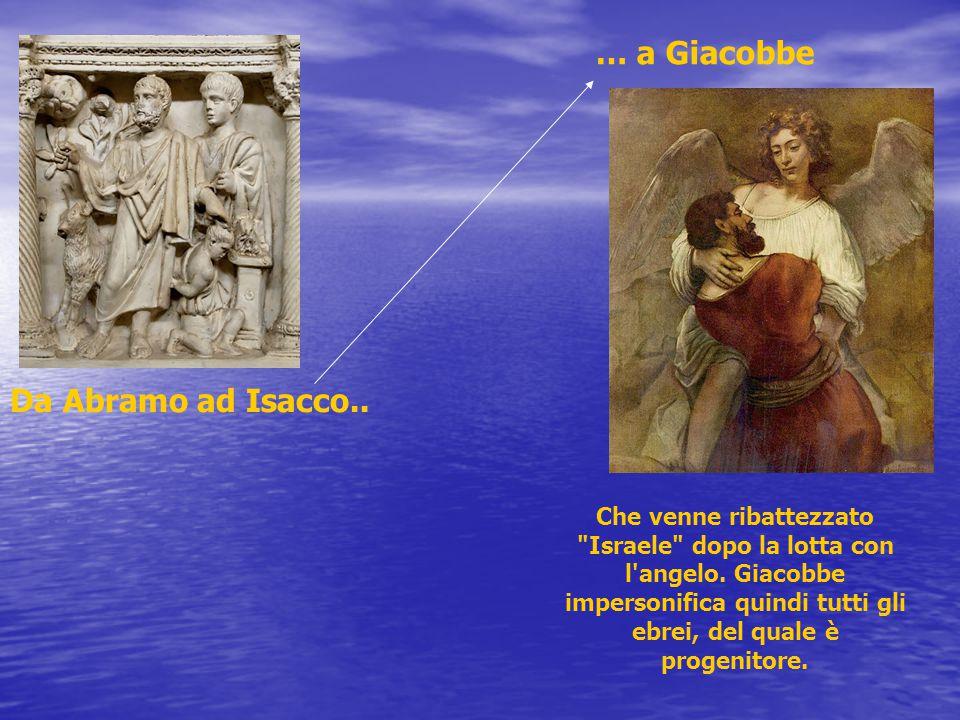 Da Abramo ad Isacco..… a Giacobbe Che venne ribattezzato Israele dopo la lotta con l angelo.