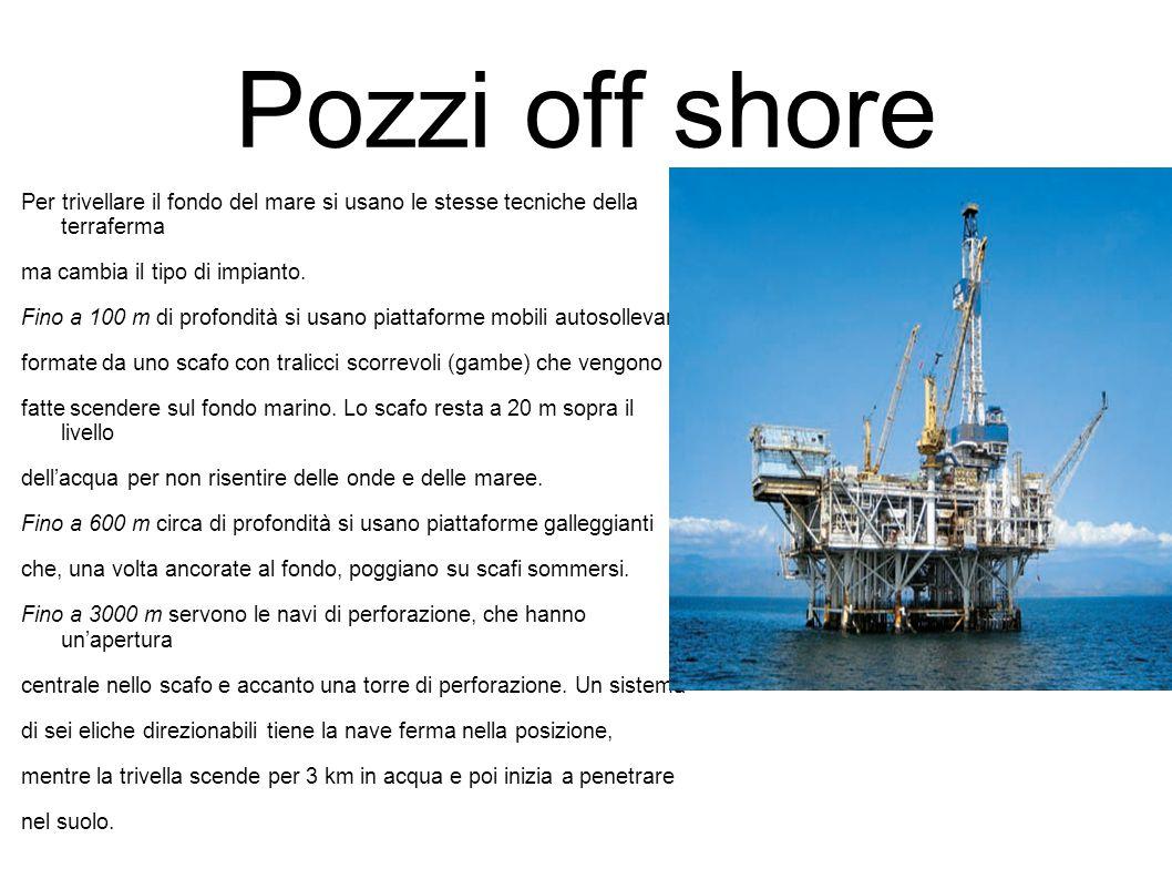 Pozzi off shore Per trivellare il fondo del mare si usano le stesse tecniche della terraferma ma cambia il tipo di impianto. Fino a 100 m di profondit