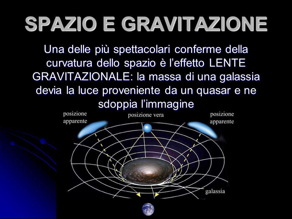SPAZIO E GRAVITAZIONE Una delle più spettacolari conferme della curvatura dello spazio è l'effetto LENTE GRAVITAZIONALE: la massa di una galassia devi