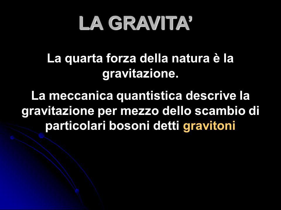 La quarta forza della natura è la gravitazione. La meccanica quantistica descrive la gravitazione per mezzo dello scambio di particolari bosoni detti