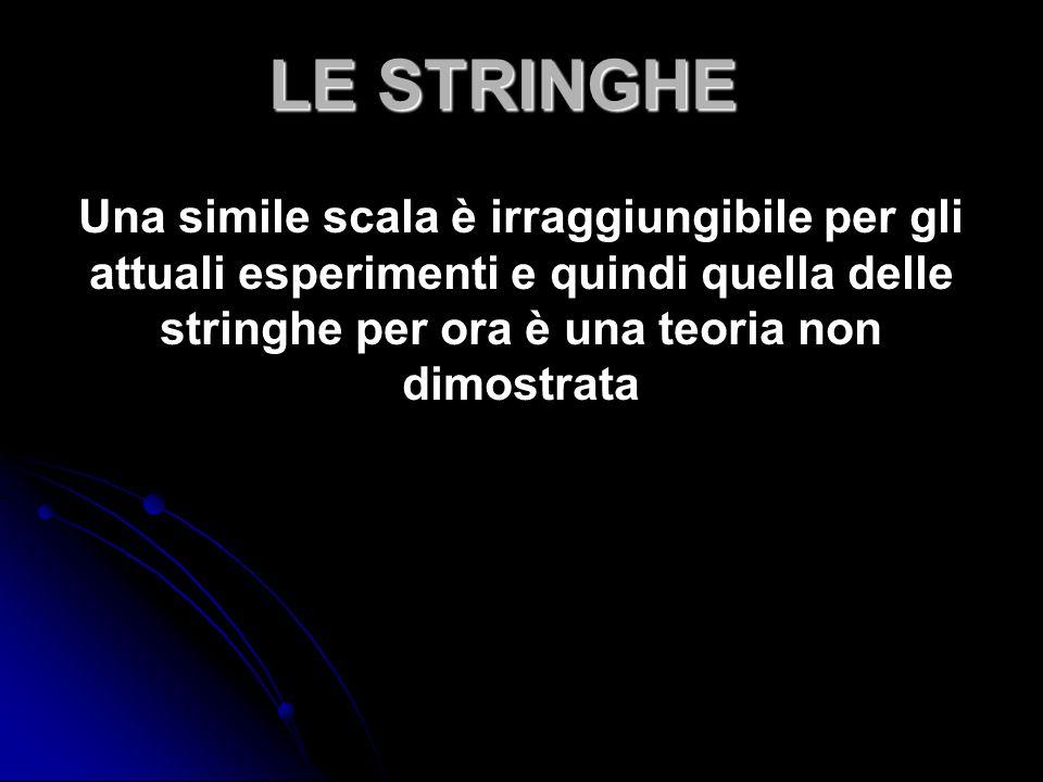 Una simile scala è irraggiungibile per gli attuali esperimenti e quindi quella delle stringhe per ora è una teoria non dimostrata LE STRINGHE