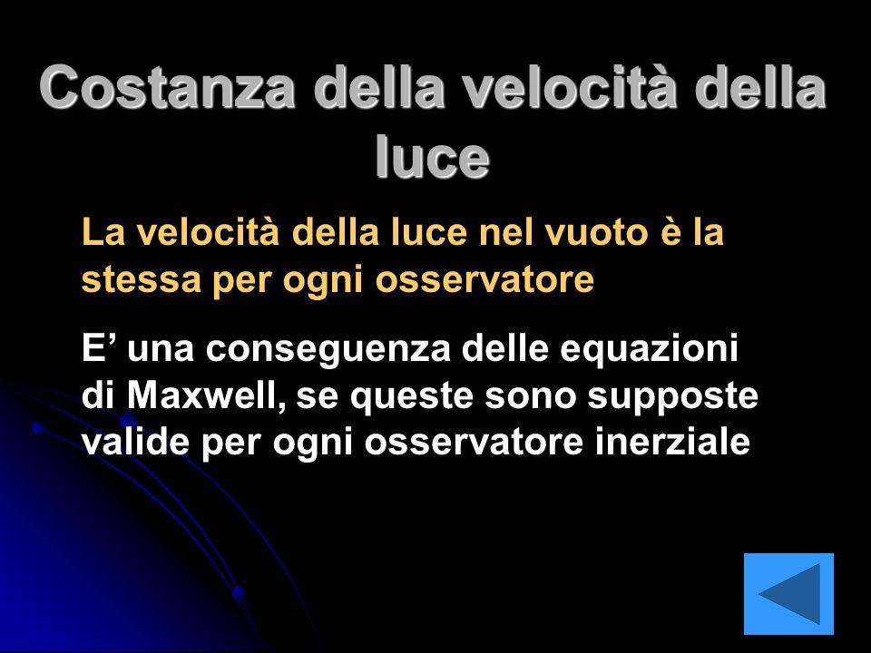 Costanza della velocità della luce La velocità della luce nel vuoto è la stessa per ogni osservatore E' una conseguenza delle equazioni di Maxwell, se