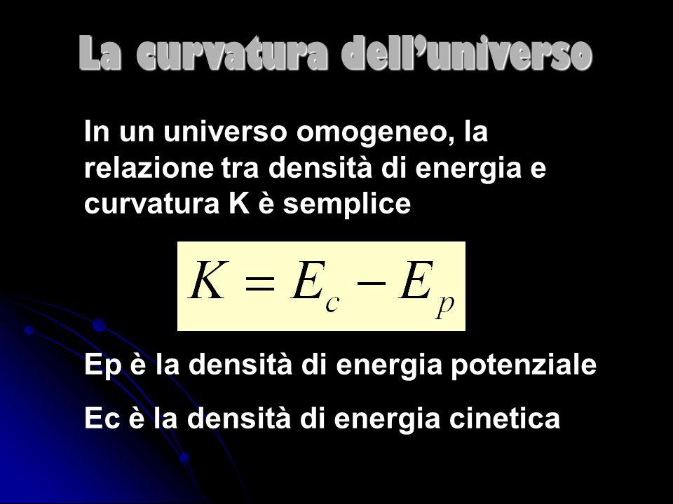 In un universo omogeneo, la relazione tra densità di energia e curvatura K è semplice Ep è la densità di energia potenziale Ec è la densità di energia