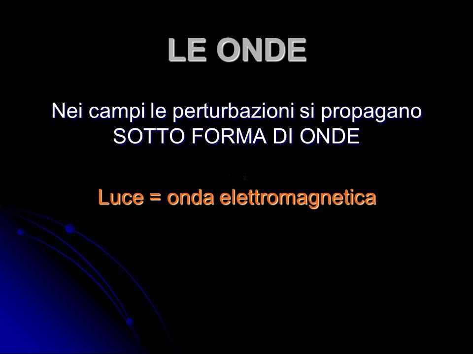 LE ONDE Nei campi le perturbazioni si propagano SOTTO FORMA DI ONDE Luce = onda elettromagnetica