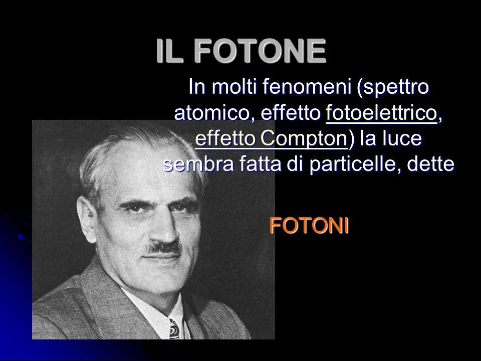 IL FOTONE In molti fenomeni (spettro atomico, effetto fotoelettrico, effetto Compton) la luce sembra fatta di particelle, dette fotoelettrico effetto