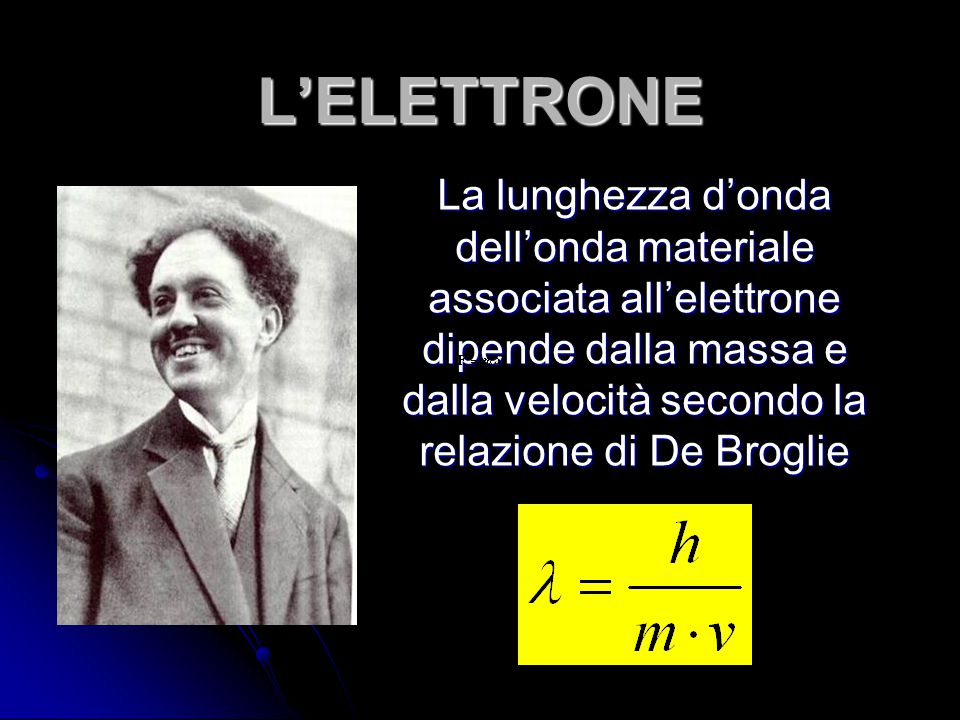L'ELETTRONE La lunghezza d'onda dell'onda materiale associata all'elettrone dipende dalla massa e dalla velocità secondo la relazione di De Broglie