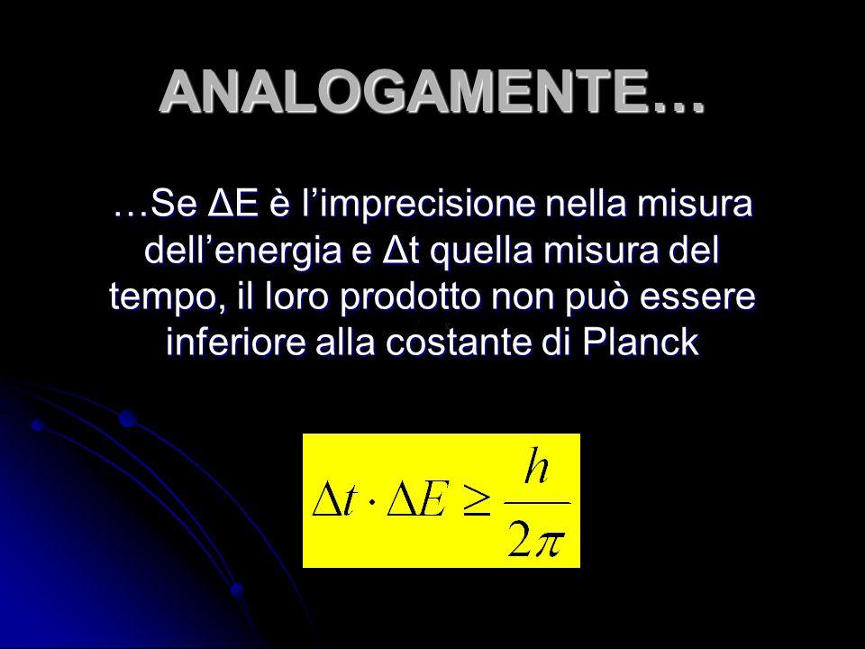 ANALOGAMENTE… …Se ΔE è l'imprecisione nella misura dell'energia e Δt quella misura del tempo, il loro prodotto non può essere inferiore alla costante