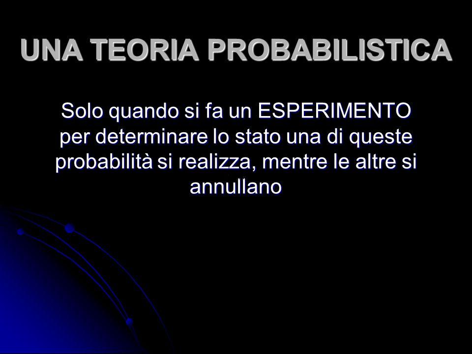 UNA TEORIA PROBABILISTICA Solo quando si fa un ESPERIMENTO per determinare lo stato una di queste probabilità si realizza, mentre le altre si annullan