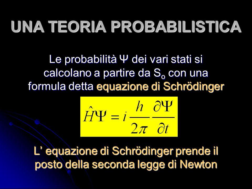 UNA TEORIA PROBABILISTICA Le probabilità Ψ dei vari stati si calcolano a partire da S o con una formula detta equazione di Schrödinger L' equazione di