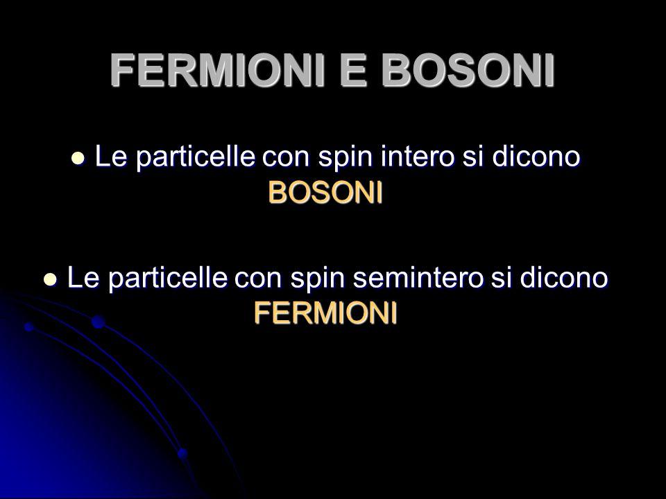 FERMIONI E BOSONI Le particelle con spin intero si dicono BOSONI Le particelle con spin intero si dicono BOSONI Le particelle con spin semintero si di