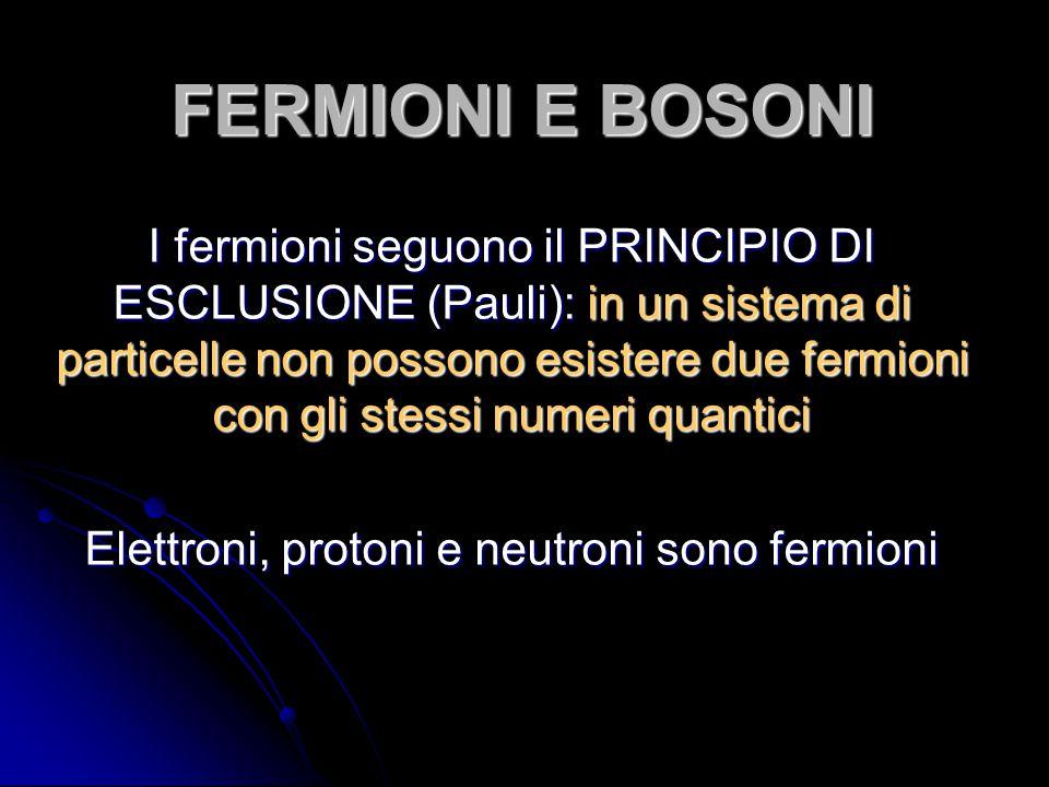FERMIONI E BOSONI I fermioni seguono il PRINCIPIO DI ESCLUSIONE (Pauli): in un sistema di particelle non possono esistere due fermioni con gli stessi